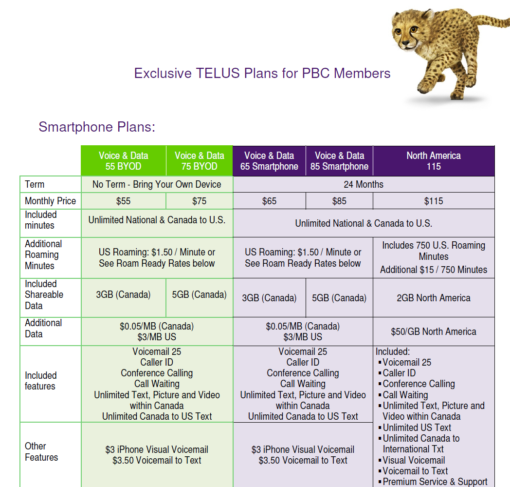 how to change your telus plan